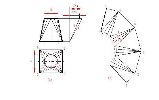 曲线设计包装展开图